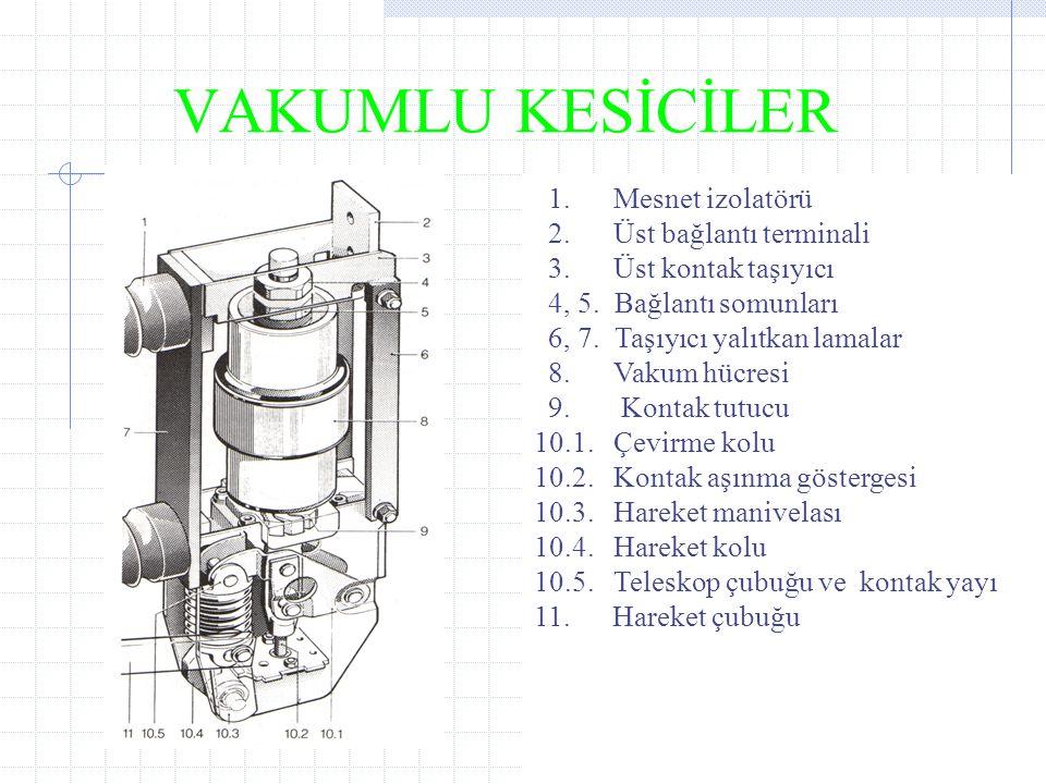 VAKUMLU KESİCİLER 1. Mesnet izolatörü 2. Üst bağlantı terminali 3. Üst kontak taşıyıcı 4, 5. Bağlantı somunları 6, 7. Taşıyıcı yalıtkan lamalar 8. Vak