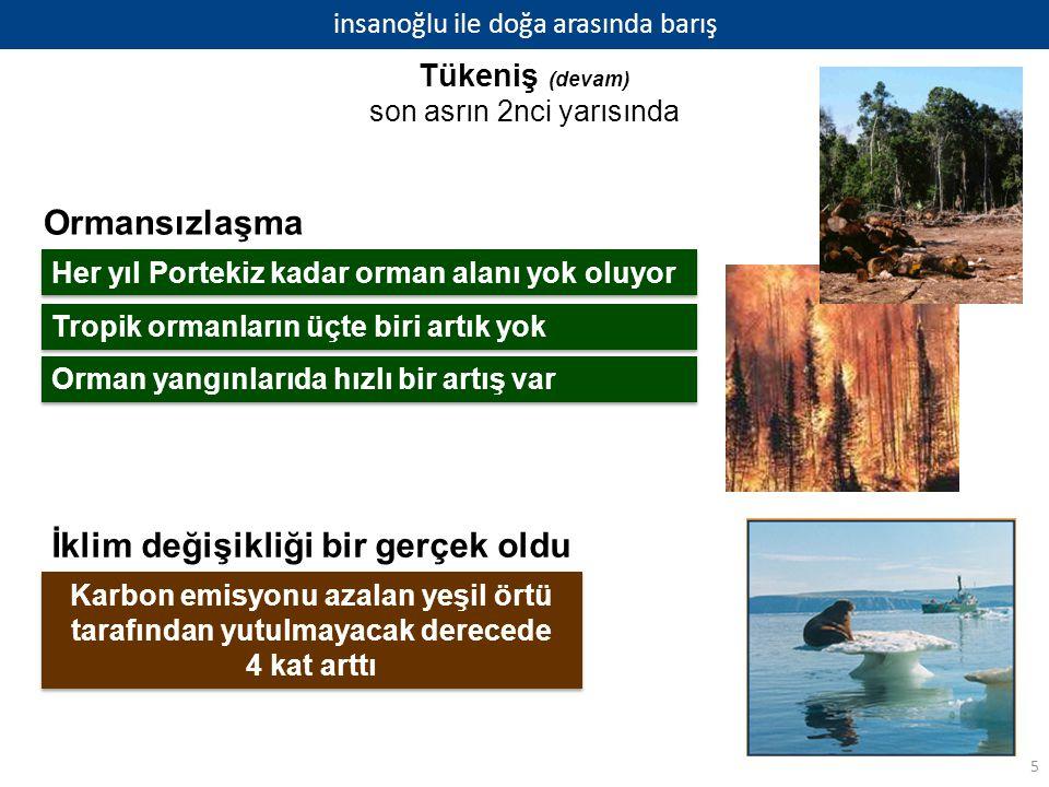 insanoğlu ile doğa arasında barış Tükeniş (devam) son asrın 2nci yarısında Ormansızlaşma Her yıl Portekiz kadar orman alanı yok oluyor İklim değişikli