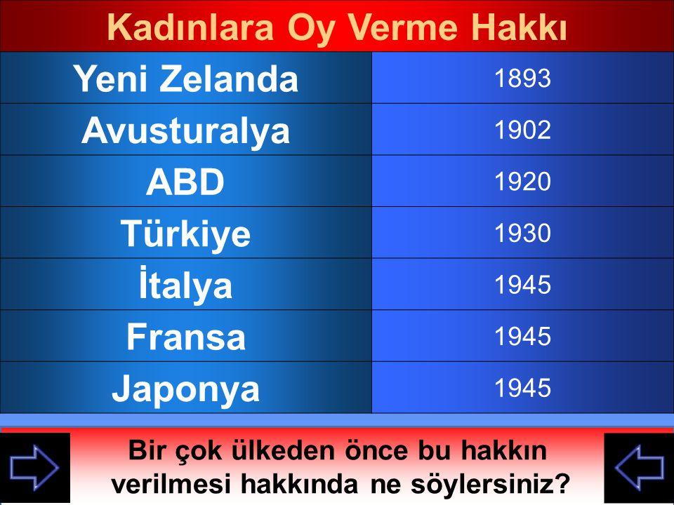 Türk Medeni Kanunu'nun Özellikleri •Kadın ve erkek sosyal ve ekonomik olarak eşit hale getirildi, •Tek eşlilik ve resmi nikah esası getirildi, •Evlenmelerde iki tarafın isteği esas alındı, •Kadınlara da boşanma hakkı tanındı.