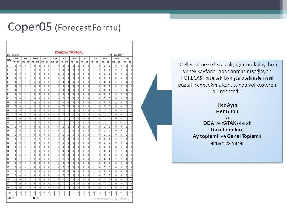 Coper05 (Forecast Formu) Oteller ile ne sıklıkta çalıştığınızın kolay, hızlı ve tek sayfada raporlanmasını sağlayan FORECAST size tek bakışta oteliniz