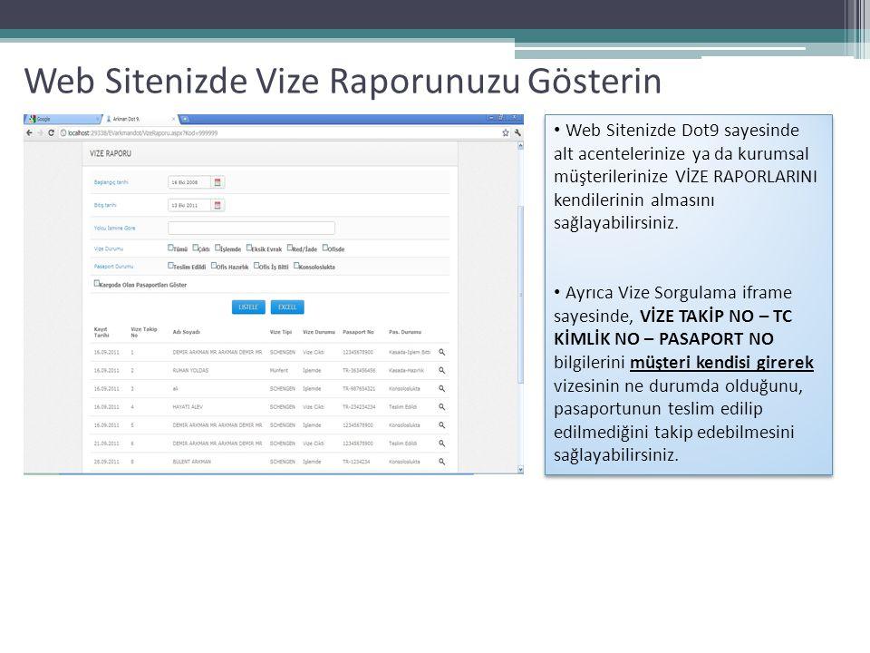 Web Sitenizde Vize Raporunuzu Gösterin Vize detaylarında: -Vize Durumu -Vize Tipi, -Giriş Tipi -Alınması için gerekli olan tarih aralığı gibi önemli bilgileri -Pasaportun nerede olduğu -Kasada mı, teslim mi edildi.