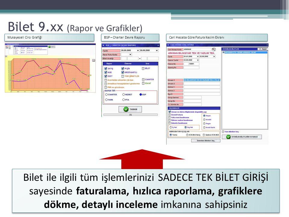 Bilet 9.xx (Rapor ve Grafikler) Mukayeseli Ciro Grafiği BSP – Charter Devre Raporu Cari Hesaba Göre Fatura Kesim Ekranı Bilet ile ilgili tüm işlemleri