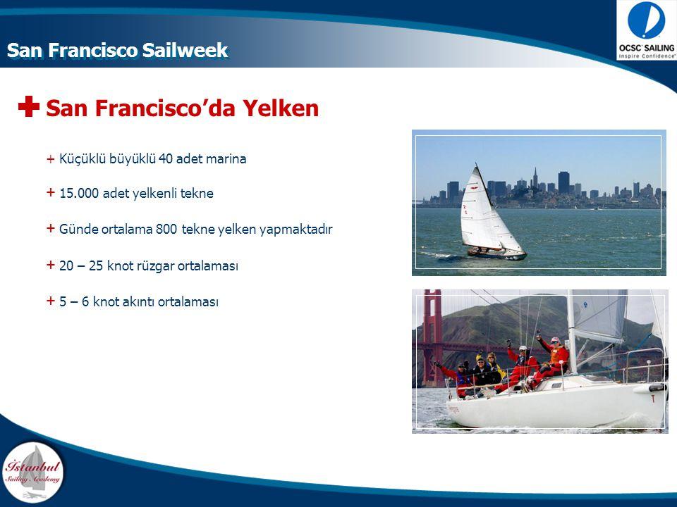 San Francisco'da Yelken +Küçüklü büyüklü 40 adet marina + 15.000 adet yelkenli tekne + Günde ortalama 800 tekne yelken yapmaktadır + 20 – 25 knot rüzg