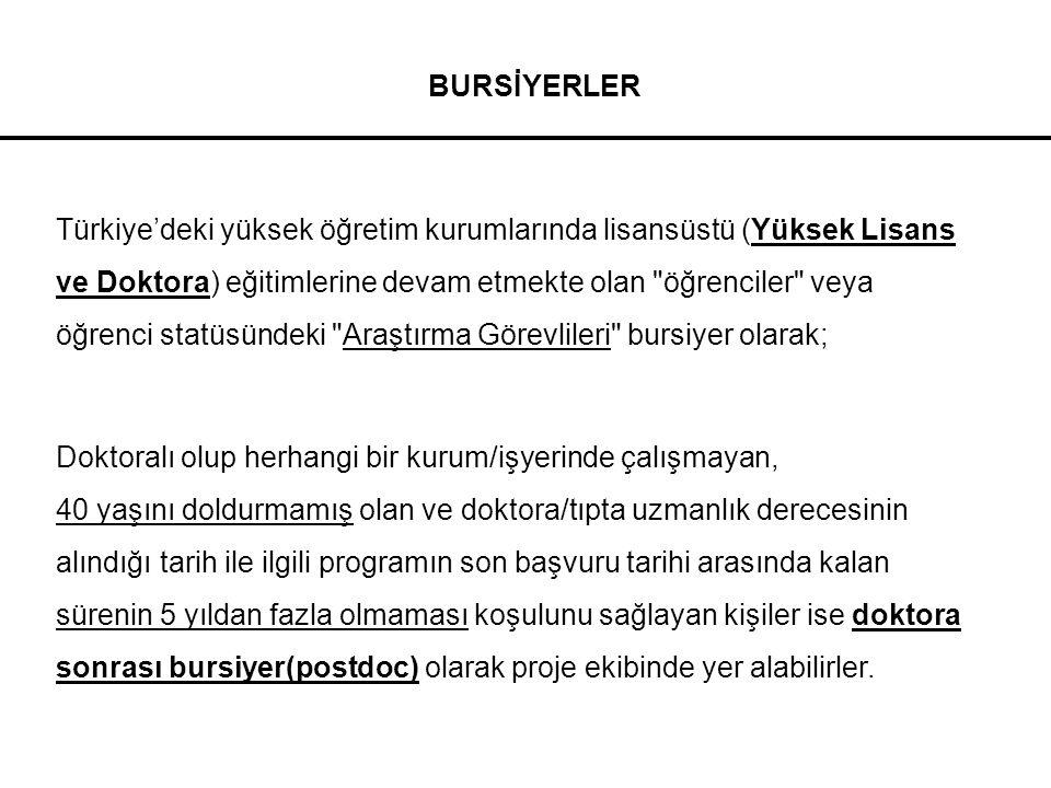 BURSİYERLER Türkiye'deki yüksek öğretim kurumlarında lisansüstü (Yüksek Lisans ve Doktora) eğitimlerine devam etmekte olan