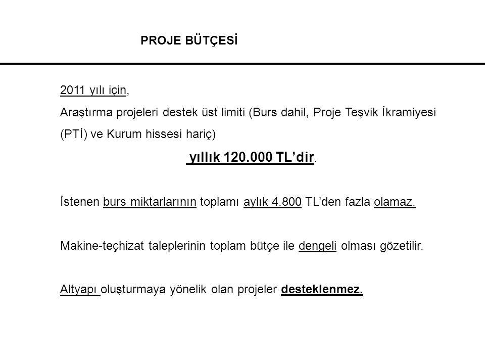 PROJE BÜTÇESİ 2011 yılı için, Araştırma projeleri destek üst limiti (Burs dahil, Proje Teşvik İkramiyesi (PTİ) ve Kurum hissesi hariç) yıllık 120.000