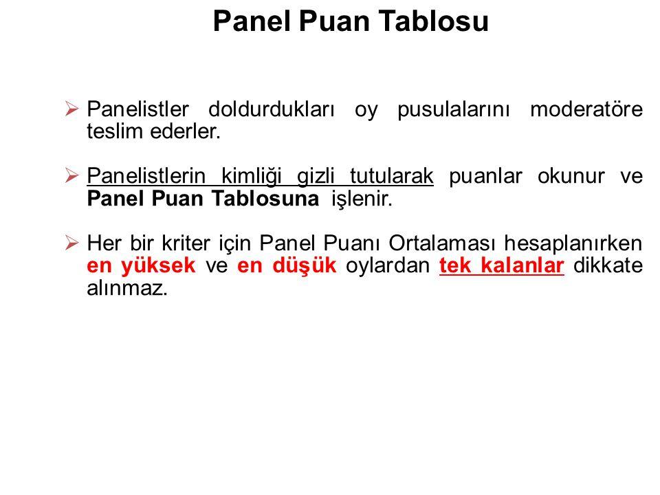 Panel Puan Tablosu  Panelistler doldurdukları oy pusulalarını moderatöre teslim ederler.  Panelistlerin kimliği gizli tutularak puanlar okunur ve Pa