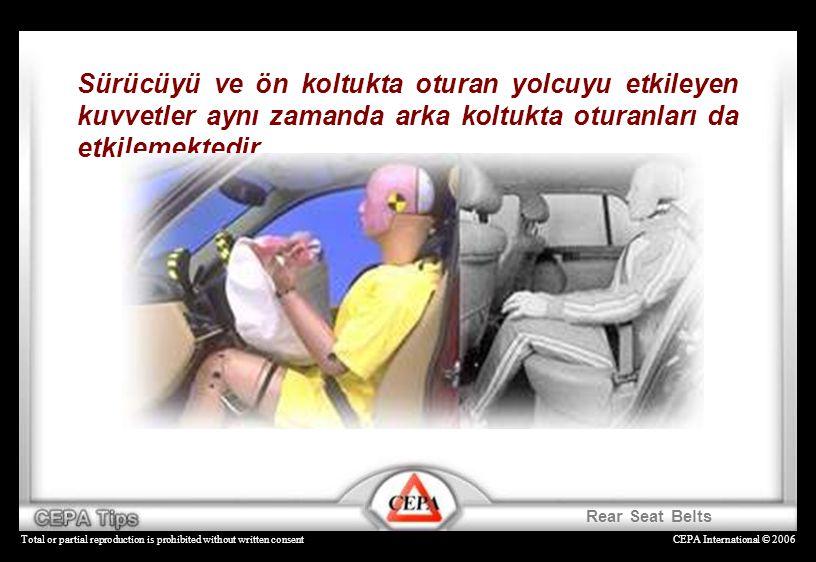 CEPA International © 2006Total or partial reproduction is prohibited without written consent Sürücüyü ve ön koltukta oturan yolcuyu etkileyen kuvvetle