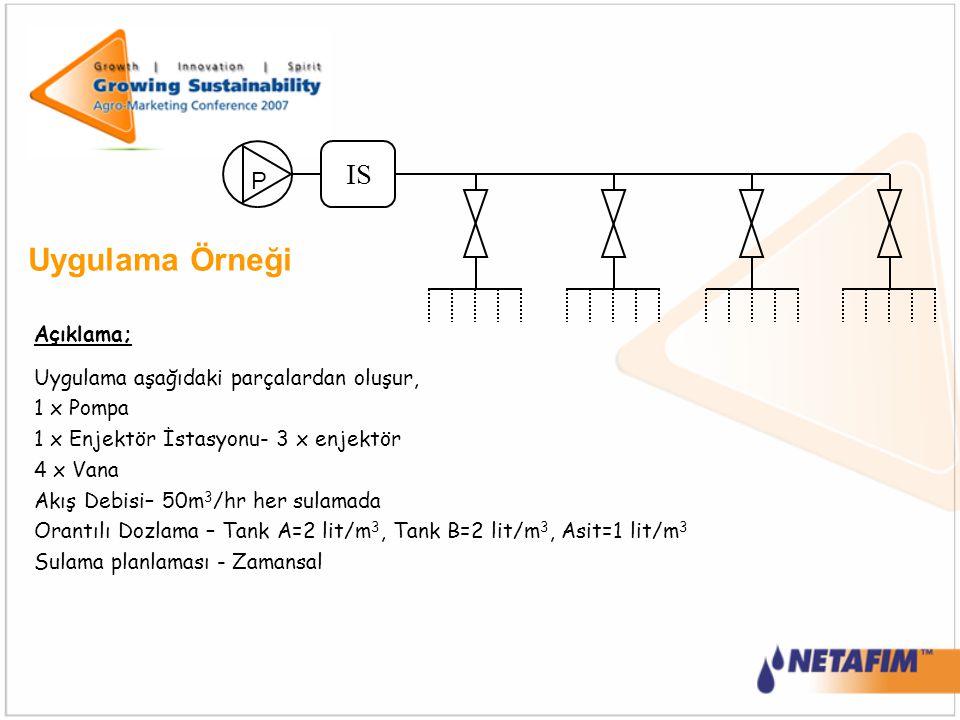 Uygulama Örneği Açıklama; Uygulama aşağıdaki parçalardan oluşur, 1 x Pompa 1 x Enjektör İstasyonu- 3 x enjektör 4 x Vana Akış Debisi– 50m 3 /hr her su