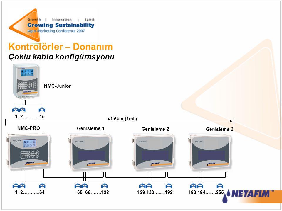 Kontrolörler – Donanım Çoklu kablo konfigürasyonu NMC-PRO Genişleme 1 Genişleme 2 Genişleme 3 1 2………..6465 66…….128129 130….....192193 194…….255 <1.6k