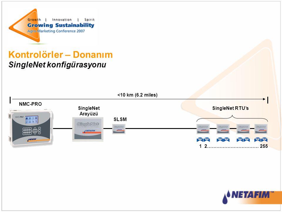 SingleNet Arayüzü SingleNet RTU's SLSM 1 2…………………………… 255 <10 km (6.2 miles) NMC-PRO Kontrolörler – Donanım SingleNet konfigürasyonu