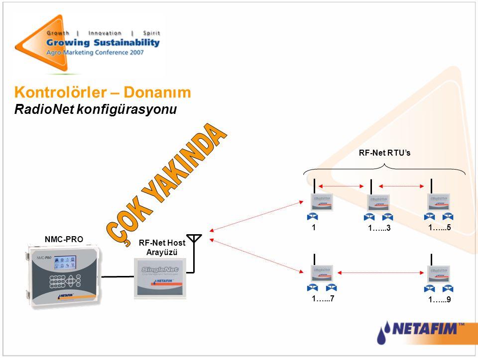 RF-Net Host Arayüzü RF-Net RTU's 1 1…...7 1…...9 1…...3 1…...5 NMC-PRO Kontrolörler – Donanım RadioNet konfigürasyonu