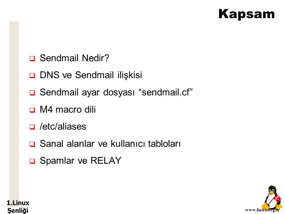 1.Linux Şenliği www.linux.org.tr Kapsam  Sendmail Nedir.