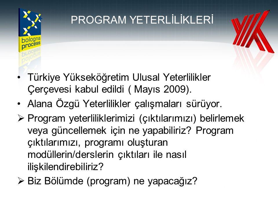 PROGRAM YETERLİLİKLERİ •Türkiye Yükseköğretim Ulusal Yeterlilikler Çerçevesi kabul edildi ( Mayıs 2009). •Alana Özgü Yeterlilikler çalışmaları sürüyor