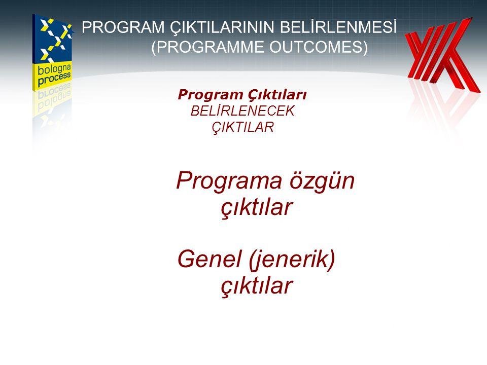 PROGRAM ÇIKTILARININ BELİRLENMESİ (PROGRAMME OUTCOMES) Program Çıktıları BELİRLENECEK ÇIKTILAR Programa özgün çıktılar Genel (jenerik) çıktılar