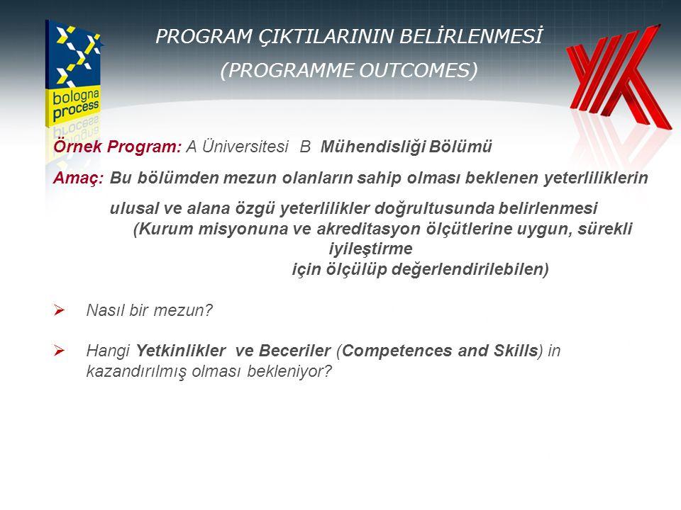 PROGRAM ÇIKTILARININ BELİRLENMESİ (PROGRAMME OUTCOMES) Örnek Program: A Üniversitesi B Mühendisliği Bölümü Amaç: Bu bölümden mezun olanların sahip olm