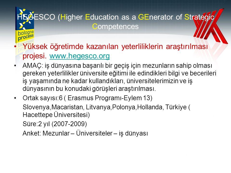 HEGESCO (Higher Education as a GEnerator of Strategic Competences •Yüksek öğretimde kazanılan yeterliliklerin araştırılması projesi. www.hegesco.orgww
