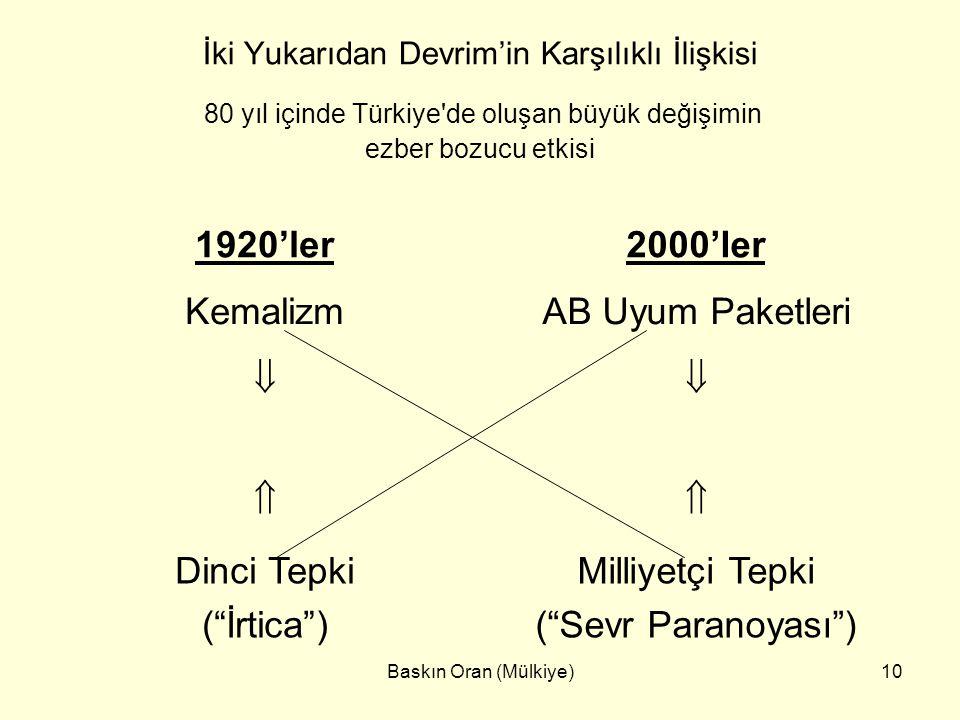 Baskın Oran (Mülkiye)10 İki Yukarıdan Devrim'in Karşılıklı İlişkisi 80 yıl içinde Türkiye'de oluşan büyük değişimin ezber bozucu etkisi Milliyetçi Tep