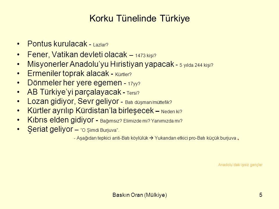 Baskın Oran (Mülkiye)5 Korku Tünelinde Türkiye •Pontus kurulacak - Lazlar? •Fener, Vatikan devleti olacak – 1473 kişi? •Misyonerler Anadolu'yu Hıristi
