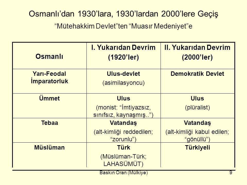 """Baskın Oran (Mülkiye)9 Osmanlı'dan 1930'lara, 1930'lardan 2000'lere Geçiş """"Mütehakkim Devlet""""ten """"Muasır Medeniyet""""e TürkiyeliTürk (Müslüman-Türk; LAH"""