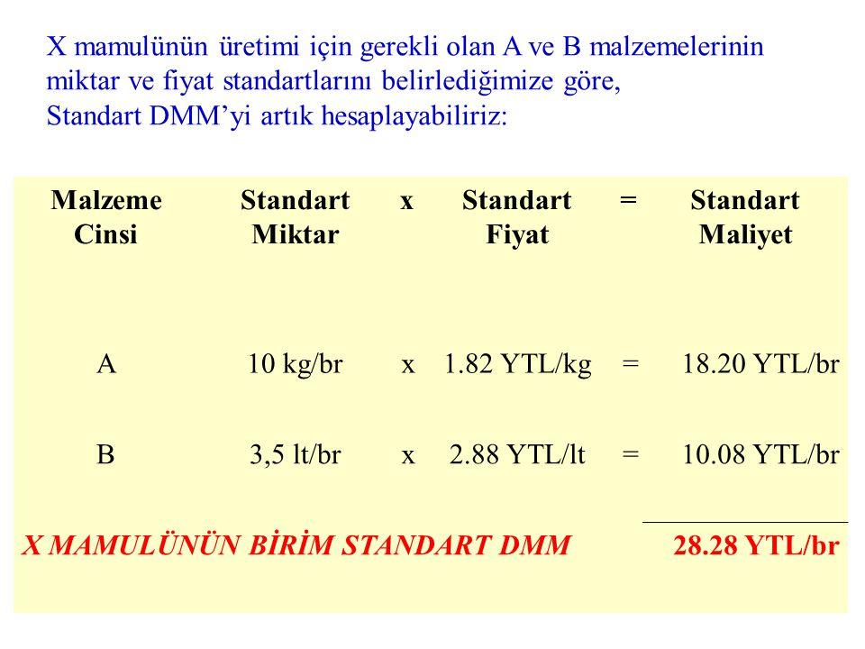B malzemesinin; Fatura Fiyatı : 3,00 YTL/lt (-) İskonto %5 : 0,15 YTL/lt İskontolu Fiyatı : 2,85 YTL/lt (+) Nakliye Gideri 90 YTL/3.000 lt : 0,03 YTL/lt B malzemesinin Standart Fiyatı: 2,88 YTL/lt A malzemesinin; Fatura Fiyatı: 2,00 YTL/kg (-) İskonto %10 : 0,20 YTL/kg İskontolu Fiyatı : 1,80 YTL/kg (+) Nakliye Gideri 180 YTL/9.000 kg: 0,02 TL/kg A malzemesinin Standart Fiyatı: 1,82 TL/kg