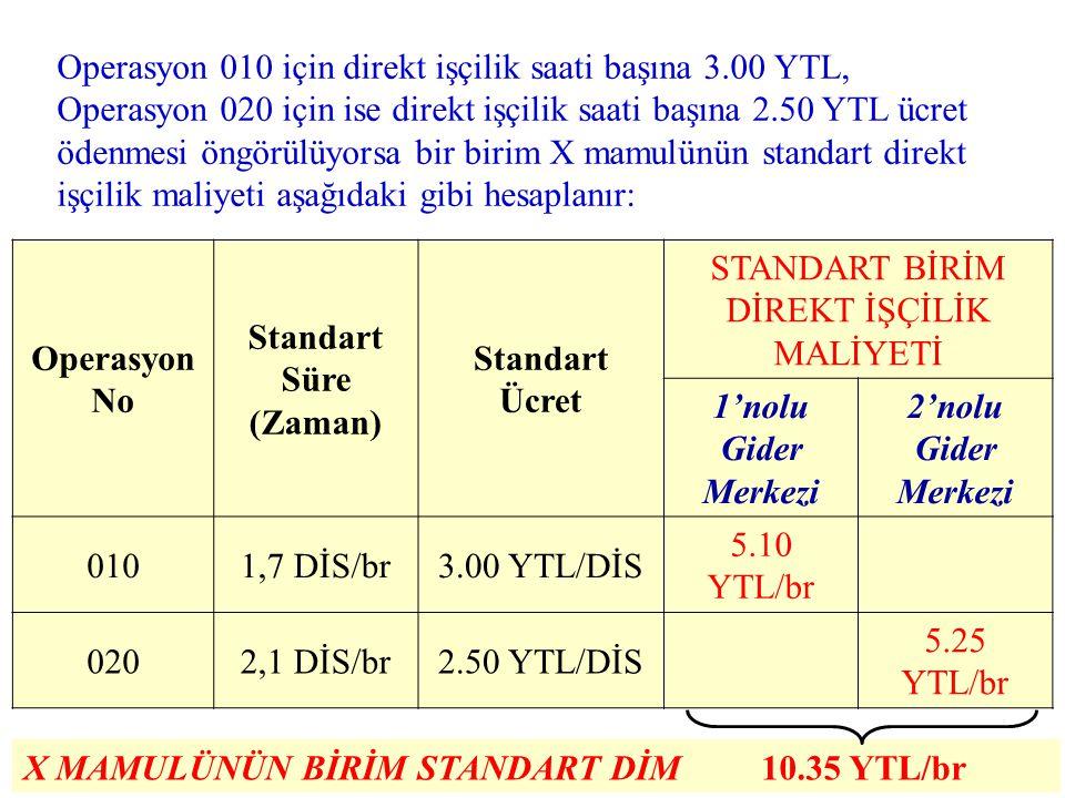 ÖRNEK: Bir birim X mamulünün üretimi için 1' nolu gider merkezinde (Operasyon No: 010) 1,5 DİS, 2' nolu gider merkezinde ise (Operasyon No: 020) en az 2 DİS çalışılması gerekmektedir.