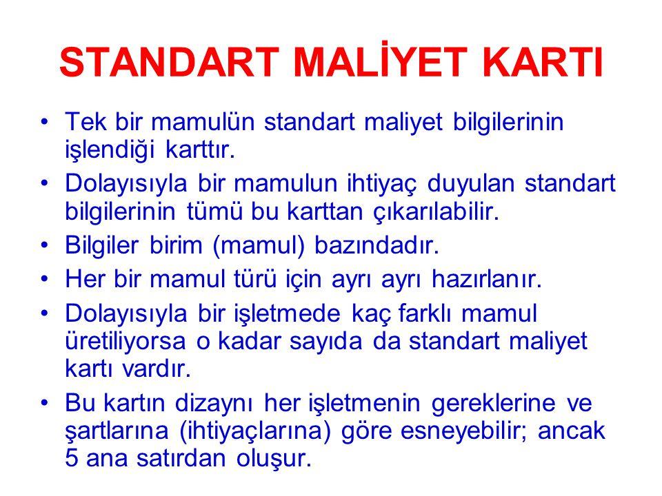 1'nolu esas gider merkezinin standart yükleme oranı 4,50 YTL/DİS, 2'nolu esas gider merkezinin standart yükleme oranı 5,00 YTL/DİS ise; bir birim X mamulünün standart GİM'ni hesaplayabiliriz artık: Gider Merkezi (GM) Kapasite Kullanımı (Standart Süre) Standart Yükleme Oranı STANDART BİRİM GENEL İMALAT MALİYETİ 1'nolu Gider Merkezi 2'nolu Gider Merkezi 1'nolu GM 1,7 DİS/br 4.50 YTL/DİS 7.65 YTL/br 2'nolu GM 2,1 DİS/br 5.00 YTL/DİS 10.50 YTL/br X MAMULÜNÜN BİRİM STANDART GİM18.15 YTL/br