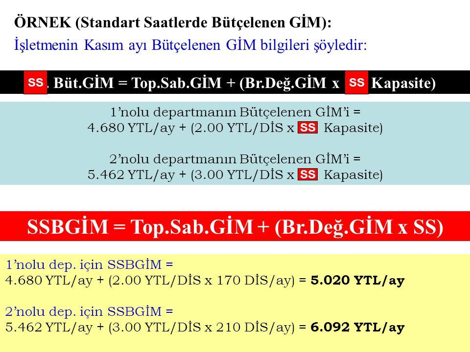 DMM Farkı Miktar Farkı = (FM - SM) x SF Fiyat Farkı = (FF - SF) x FM Toplam Fark = (FM x FF) – (SM x SF) DİM Farkı Süre Farkı = (FS - SS) x SÜ Ücret Farkı = (FÜ -SÜ) x FS Toplam Fark = (FS x FÜ) – (SS x SÜ) GİM Farkı Kontrol Edilebilir Fark= FGİM – SSBGİM Hacim Farkı= SSBGİM – SGİM Toplam Fark= FGİM - SGİM FS: Fiili Süre FÜ: Fiili Ücret SS: St.Süre SÜ: St.Ücret FM: Fiili Miktar FF: Fiili Fiyat SM: St.Miktar SF: St.Fiyat FGİM: Fiili GİM SGİM: Standart GİM SSBGİM : Standart Sürelerde Bütçelenen GİM