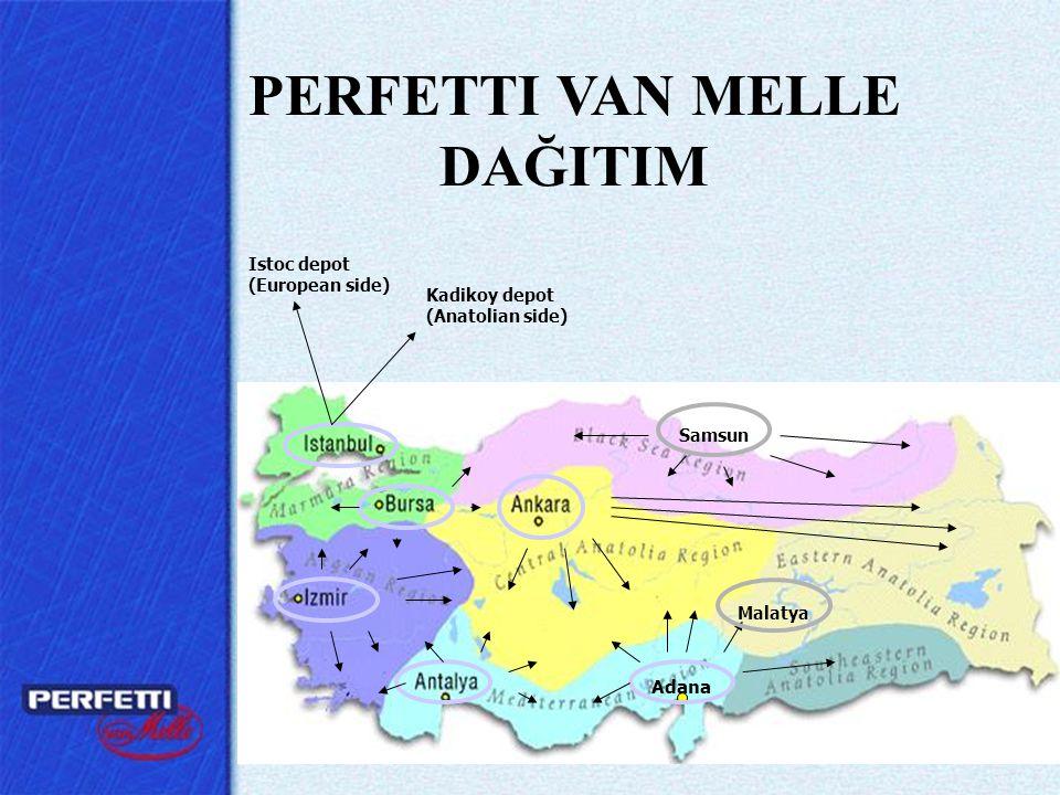 Adana Istoc depot (European side) Kadikoy depot (Anatolian side) Malatya Samsun PERFETTI VAN MELLE DAĞITIM