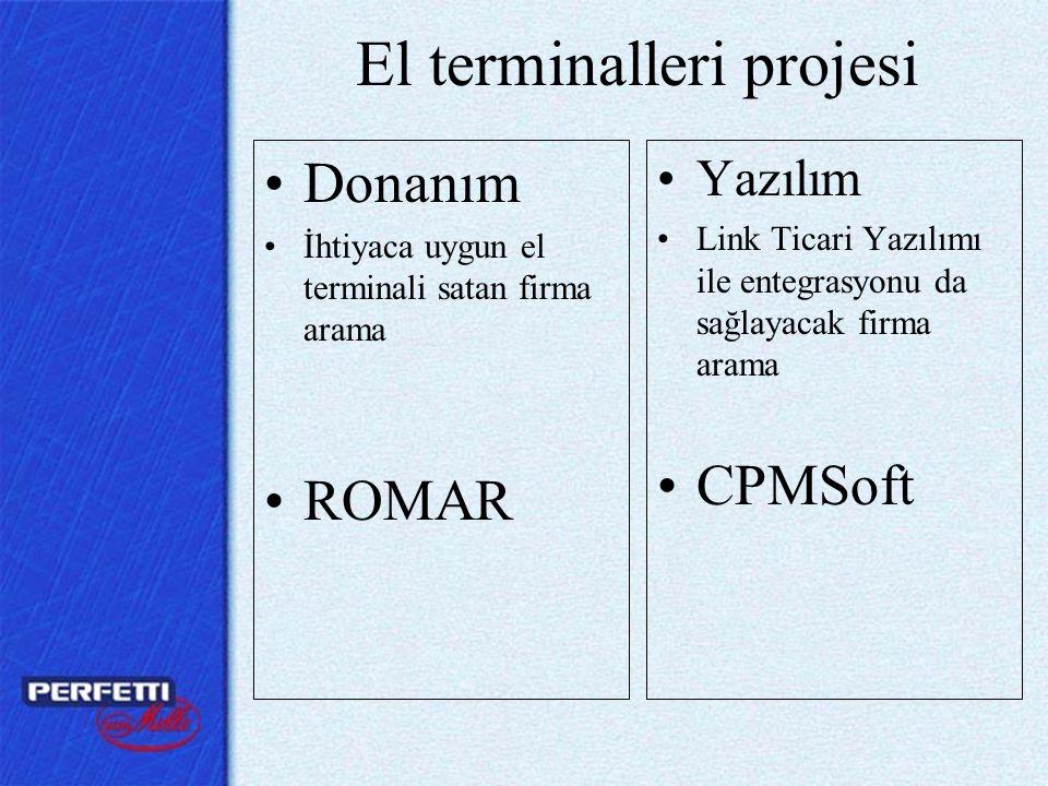 •Donanım •İhtiyaca uygun el terminali satan firma arama •ROMAR •Yazılım •Link Ticari Yazılımı ile entegrasyonu da sağlayacak firma arama •CPMSoft El t