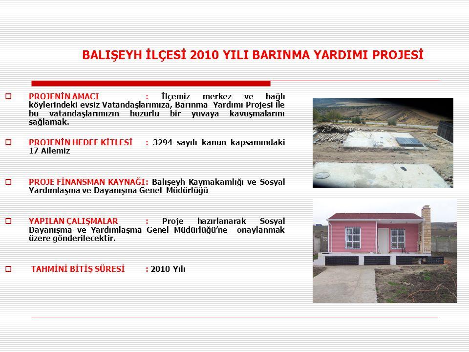 BALIŞEYH İLÇESİ 2010 YILI BARINMA YARDIMI PROJESİ  PROJENİN AMACI: İlçemiz merkez ve bağlı köylerindeki evsiz Vatandaşlarımıza, Barınma Yardımı Projesi ile bu vatandaşlarımızın huzurlu bir yuvaya kavuşmalarını sağlamak.
