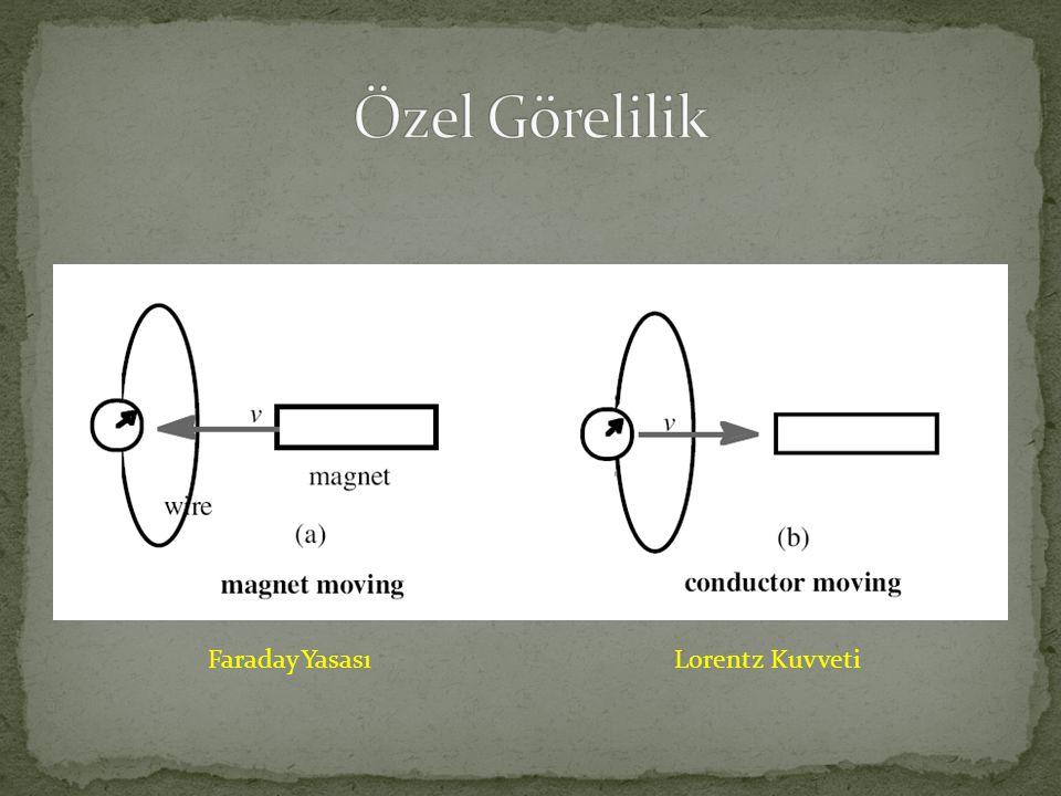 Faraday YasasıLorentz Kuvveti