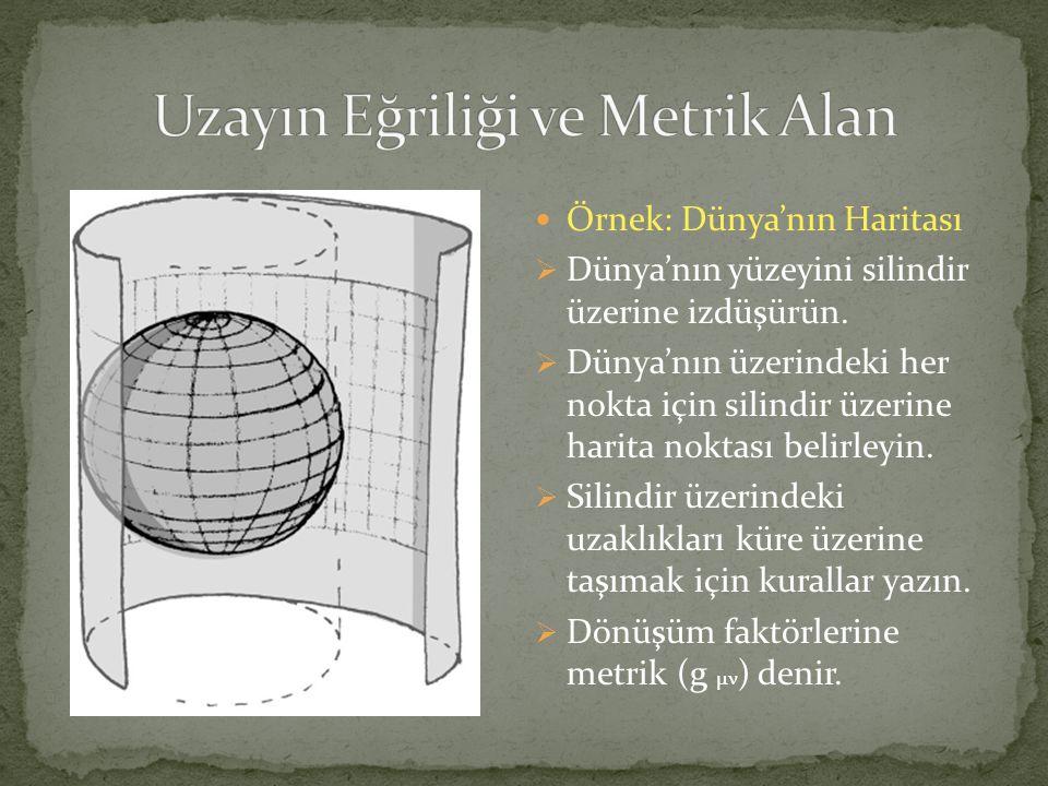  Örnek: Dünya'nın Haritası  Dünya'nın yüzeyini silindir üzerine izdüşürün.