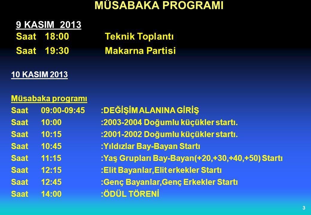 4 (2001-2002) : (200 m yüzme)+( 1250 m koşu) (2003-2004) : (100 m yüzme)+( 625 m koşu) Yıldızlar : (400 m yüzme)+( 2500 m koşu) Gençler : (1000m yüzme )+(5000 m koşu) Elitler : (1000 m yüzme)+(5000 m koşu) Yaş Grupları: (1000 m yüzme)+(5000 m koşu) Müsabaka;