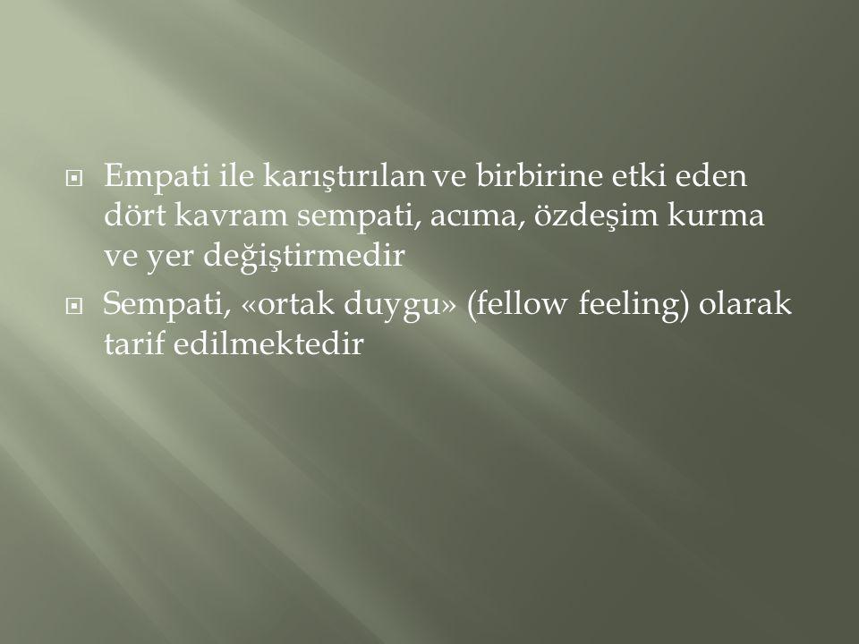  Empati ile karıştırılan ve birbirine etki eden dört kavram sempati, acıma, özdeşim kurma ve yer değiştirmedir  Sempati, «ortak duygu» (fellow feeli