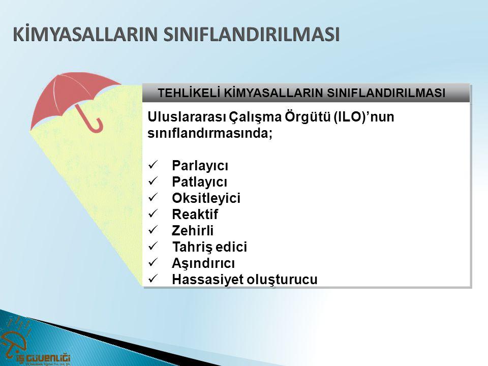 TEHLİKELİ KİMYASALLARIN SINIFLANDIRILMASI Uluslararası Çalışma Örgütü (ILO)'nun sınıflandırmasında;  Parlayıcı  Patlayıcı  Oksitleyici  Reaktif 