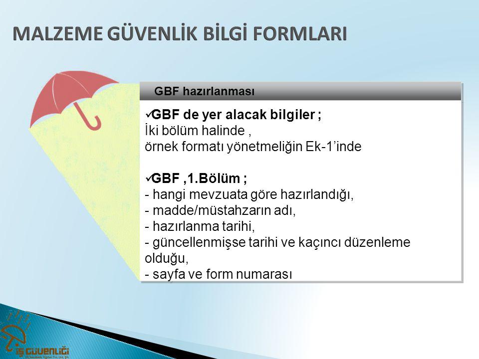 GBF hazırlanması  GBF de yer alacak bilgiler ; İki bölüm halinde, örnek formatı yönetmeliğin Ek-1'inde  GBF,1.Bölüm ; - hangi mevzuata göre hazırlan