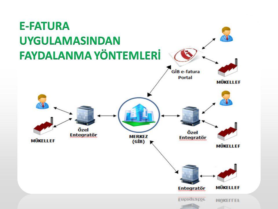 ENTEGRASYON ÖZEL ENTEGRASYON Entegrasyon oluşturan firma ise sistem alt yapısını kendi adına kullanmakta ve GİB ile bağlantıyı sağlamaktadır.