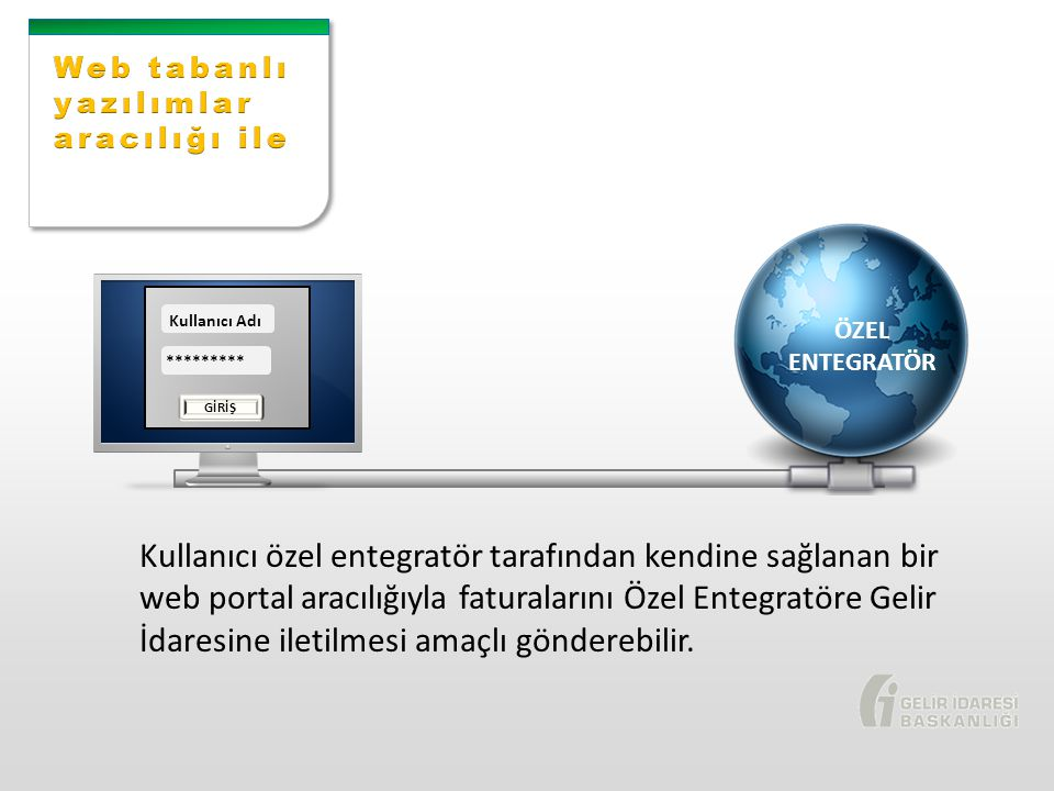 ÖZEL ENTEGRATÖR Kullanıcı Adı ********* GİRİŞ Kullanıcı özel entegratör tarafından kendine sağlanan bir web portal aracılığıyla faturalarını Özel Entegratöre Gelir İdaresine iletilmesi amaçlı gönderebilir.
