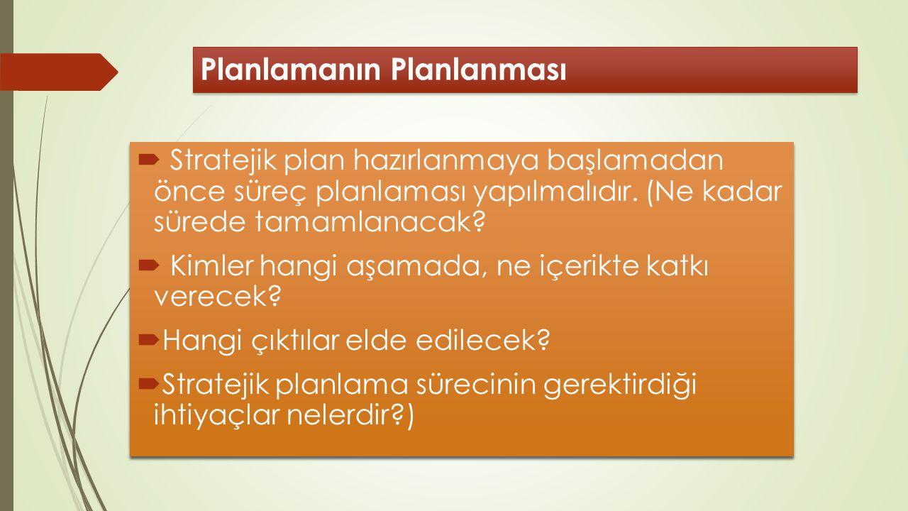 Planlamanın Planlanması  Stratejik plan hazırlanmaya başlamadan önce süreç planlaması yapılmalıdır. (Ne kadar sürede tamamlanacak?  Kimler hangi aşa