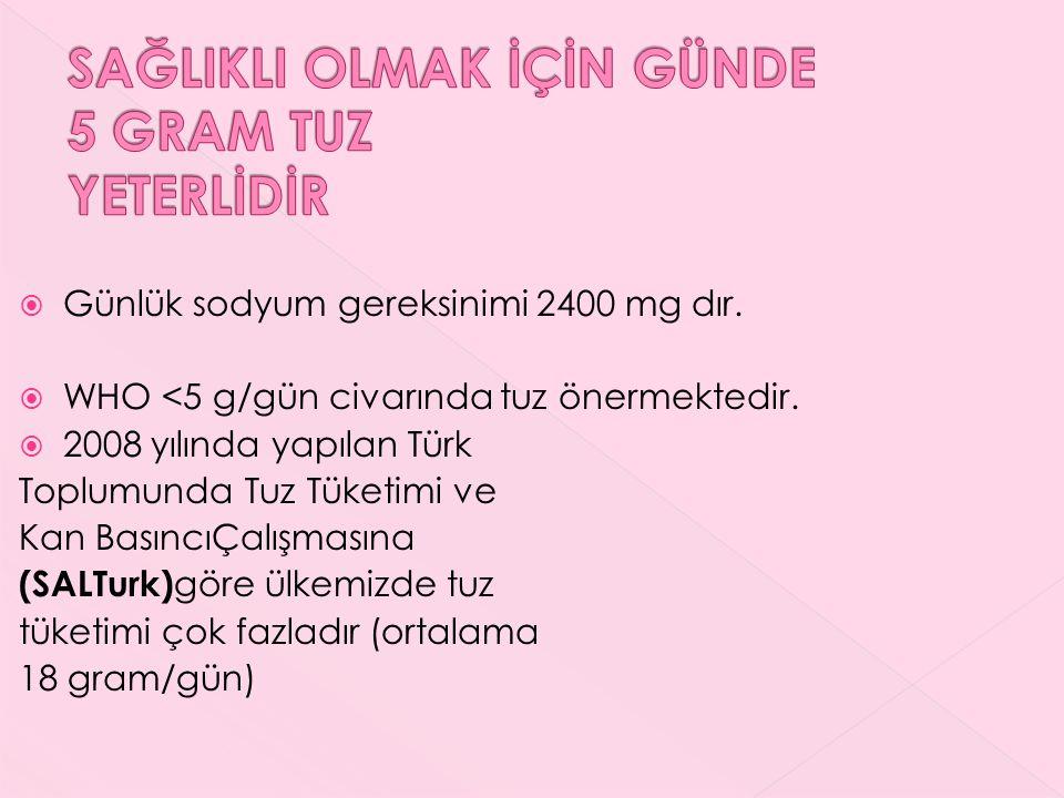  Günlük sodyum gereksinimi 2400 mg dır.  WHO <5 g/gün civarında tuz önermektedir.  2008 yılında yapılan Türk Toplumunda Tuz Tüketimi ve Kan Basıncı
