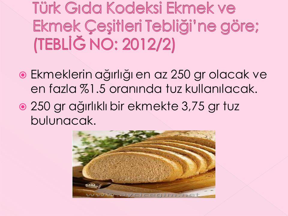  Ekmeklerin ağırlığı en az 250 gr olacak ve en fazla %1.5 oranında tuz kullanılacak.  250 gr ağırlıklı bir ekmekte 3,75 gr tuz bulunacak.