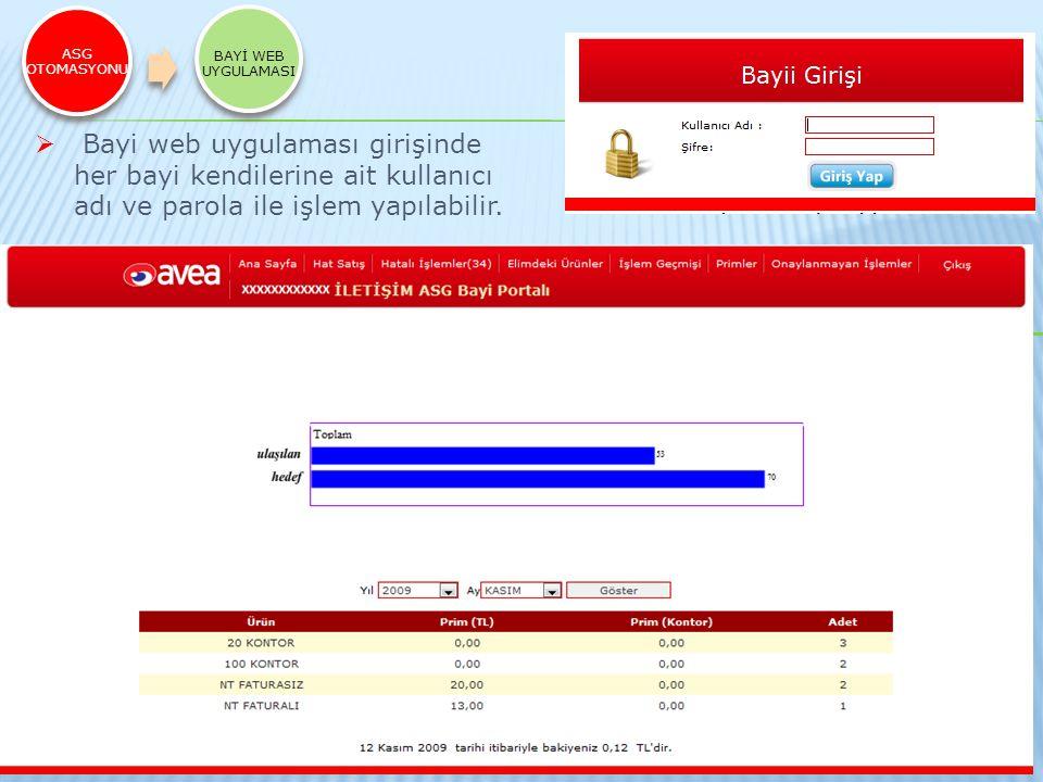 ASG OTOMASYONU BAYİ WEB UYGULAMASI  Bayi web uygulaması girişinde her bayi kendilerine ait kullanıcı adı ve parola ile işlem yapılabilir.