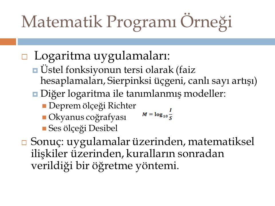 Matematik Programı Örneği  Logaritma uygulamaları:  Üstel fonksiyonun tersi olarak (faiz hesaplamaları, Sierpinksi üçgeni, canlı sayı artışı)  Diğe