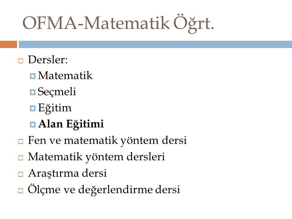 OFMA-Matematik Öğrt.  Dersler:  Matematik  Seçmeli  Eğitim  Alan Eğitimi  Fen ve matematik yöntem dersi  Matematik yöntem dersleri  Araştırma