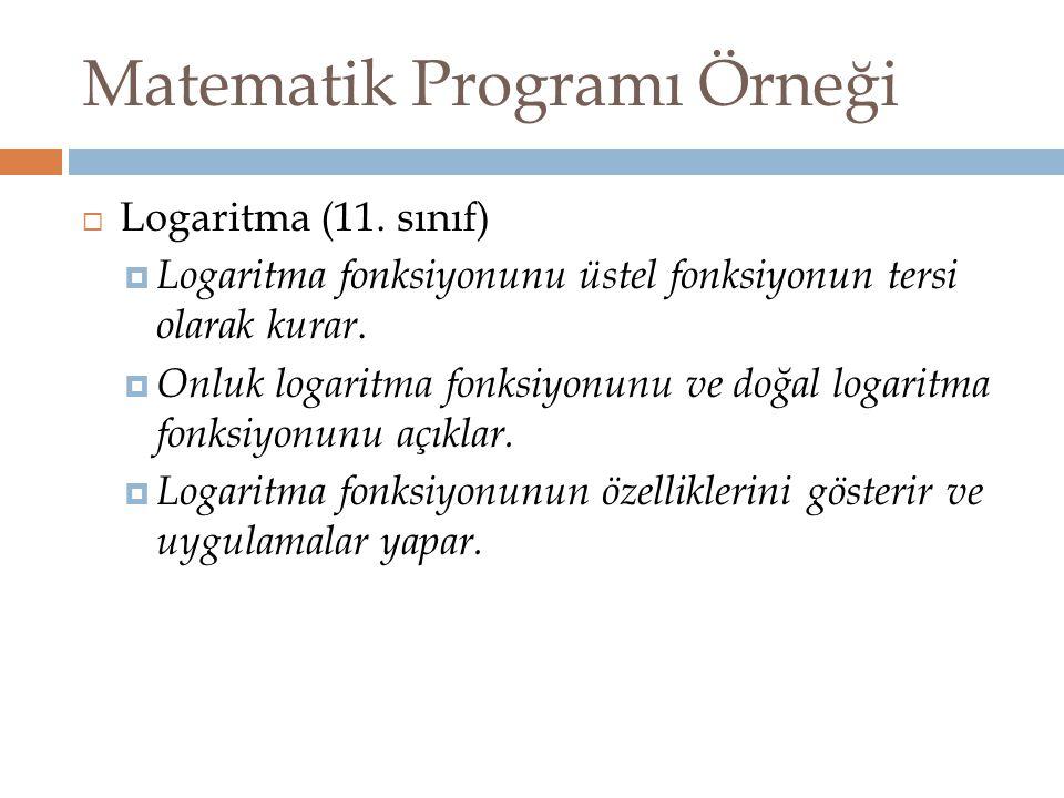 Matematik Programı Örneği  Logaritma (11. sınıf)  Logaritma fonksiyonunu üstel fonksiyonun tersi olarak kurar.  Onluk logaritma fonksiyonunu ve doğ