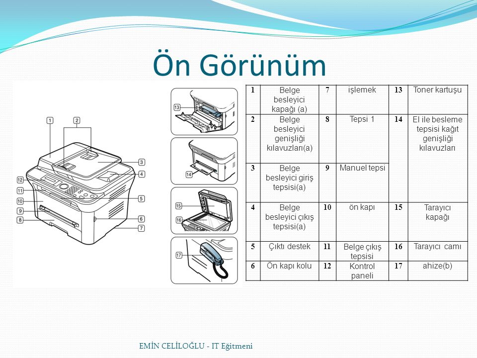 Ön Görünüm EMİN CELİLOĞLU - IT Eğitmeni 1 Belge besleyici kapağı (a) 7 işlemek 13 Toner kartuşu 2 Belge besleyici genişliği kılavuzları(a) 8 Tepsi 1 1