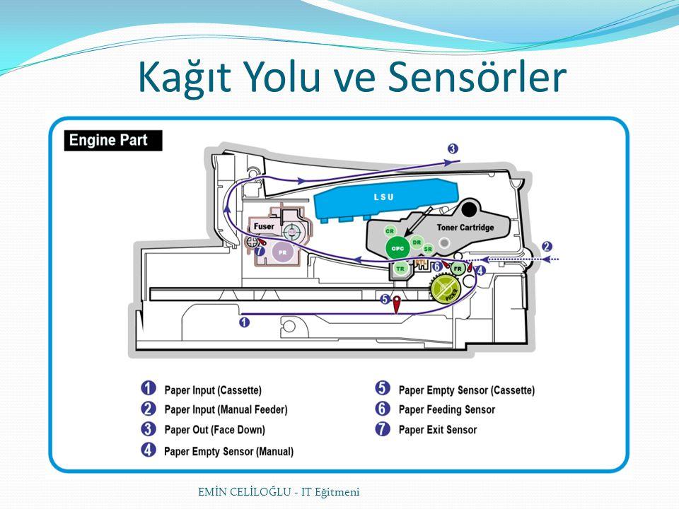 Yazıcı Bileşenleri EMİN CELİLOĞLU - IT Eğitmeni 1)Kağıt Tepsisi Değişik boyutlarda ayarlanabilen, kağıt seviyesi göstergesi vardır.