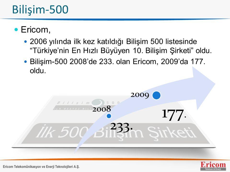 """Bilişim-500 2008 233. 2009 177.  Ericom,  2006 yılında ilk kez katıldığı Bilişim 500 listesinde """"Türkiye'nin En Hızlı Büyüyen 10. Bilişim Şirketi"""" o"""