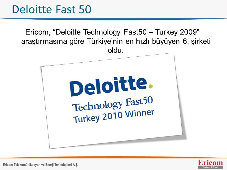 """Deloitte Fast 50 Ericom, """"Deloitte Technology Fast50 – Turkey 2009"""" araştırmasına göre Türkiye'nin en hızlı büyüyen 6. şirketi oldu."""