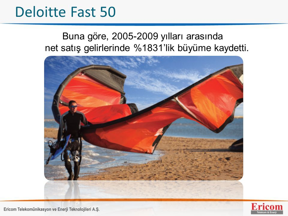 Deloitte Fast 50 Buna göre, 2005-2009 yılları arasında net satış gelirlerinde %1831'lik büyüme kaydetti.